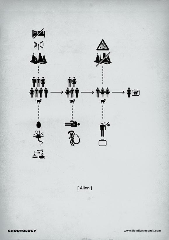 Como entender um  filme pelo cartaz? (5/6)