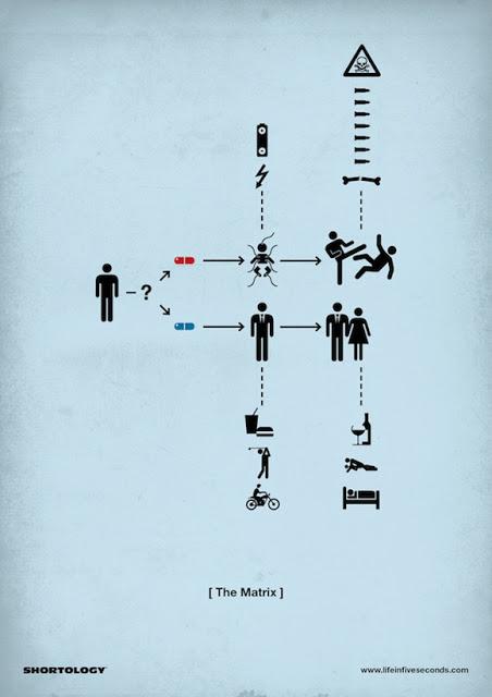 Como entender um  filme pelo cartaz? (4/6)