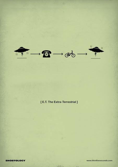 Como entender um  filme pelo cartaz? (2/6)