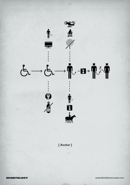 Como entender um  filme pelo cartaz? (1/6)