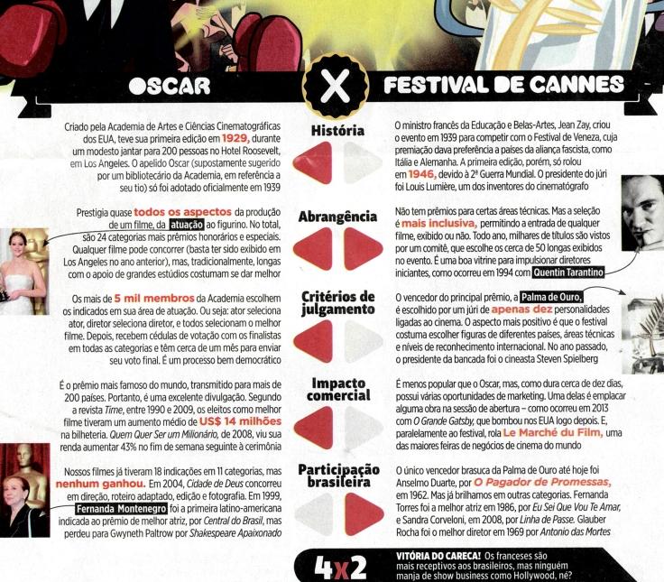 oscarxfestivalcannes
